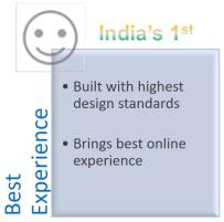 Best Tax Filing UI in India