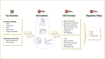 EZTax Virtual Accounting Services Modal