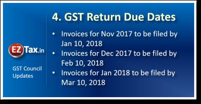 gst-council-update-4-nov10th