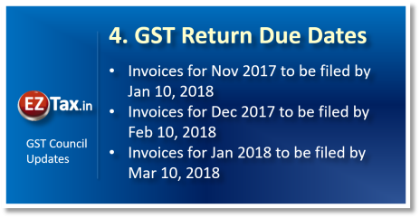 gst-council-update-4-nov10th