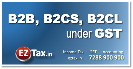Different Invoices B2B B2CS B2CL under GST | EZTax.in